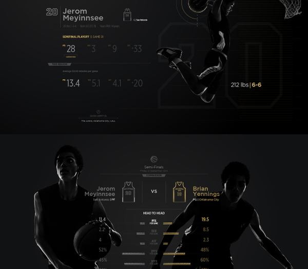 Sports Stats Infographic Pack